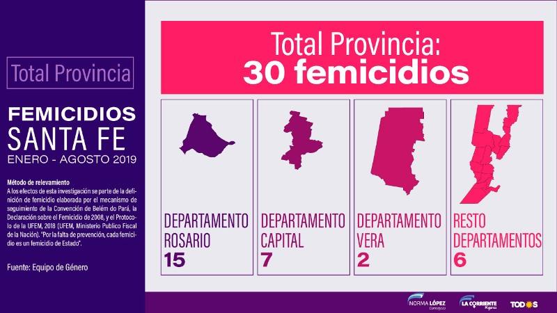 femicidio2