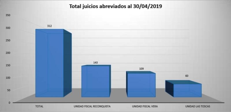 resultados-gestion13