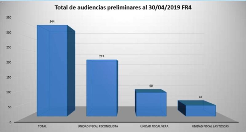 resultados-gestion14