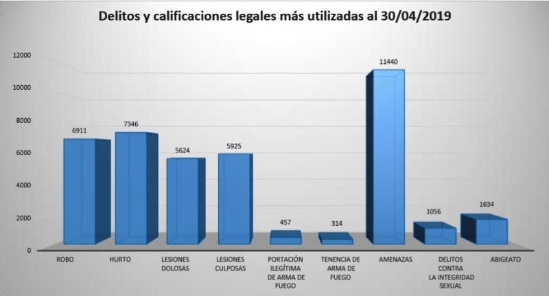 resultados-gestion17