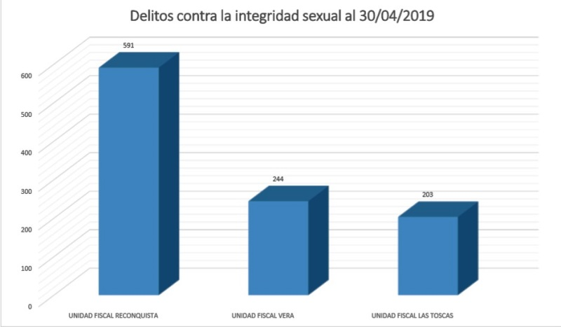 resultados-gestion19