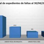 resultados-gestion25