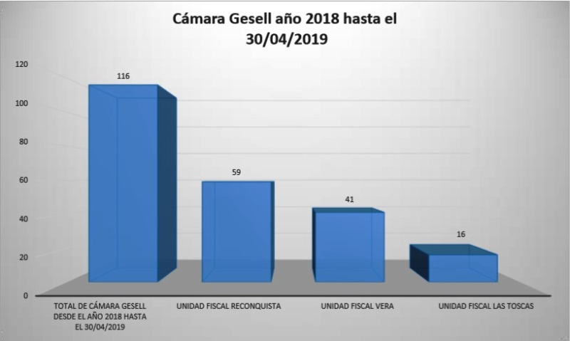 resultados-gestion27