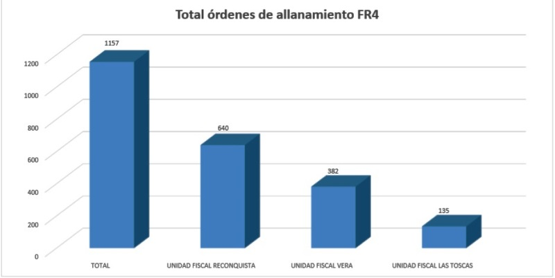 resultados-gestion8