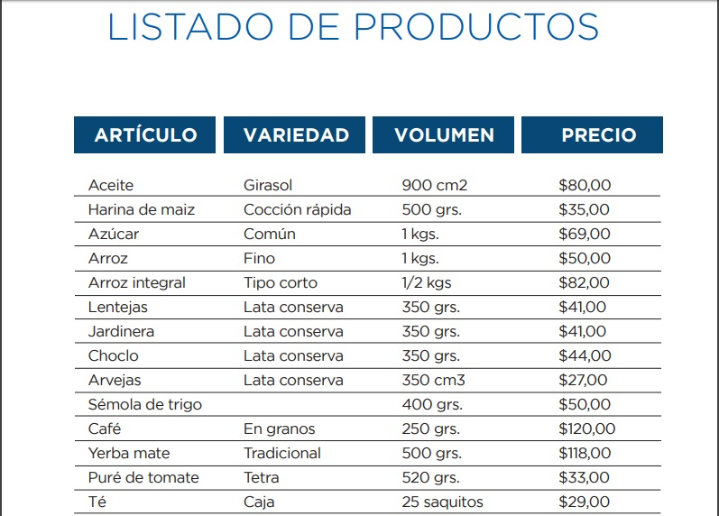 precios-cuidados-precios