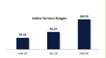 rosgan-grafico1