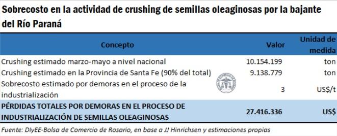 grafico7