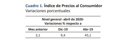 indice-precio1
