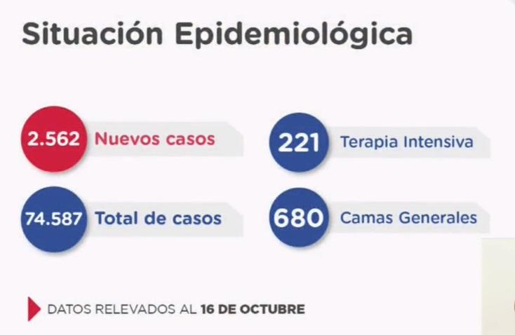 casos14